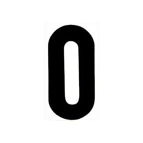 Zwarte cijfers